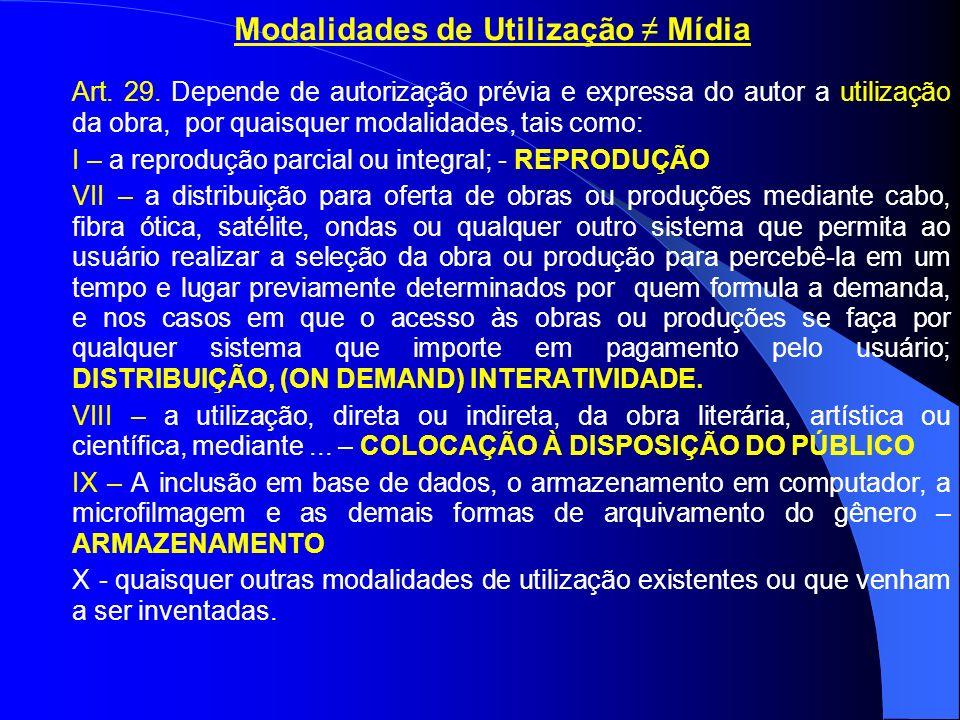 Modalidades de Utilização Mídia Art.29.