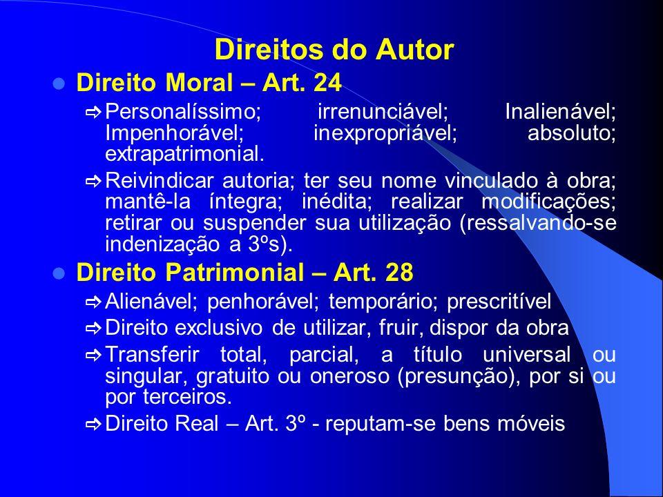 Direitos do Autor Direito Moral – Art.