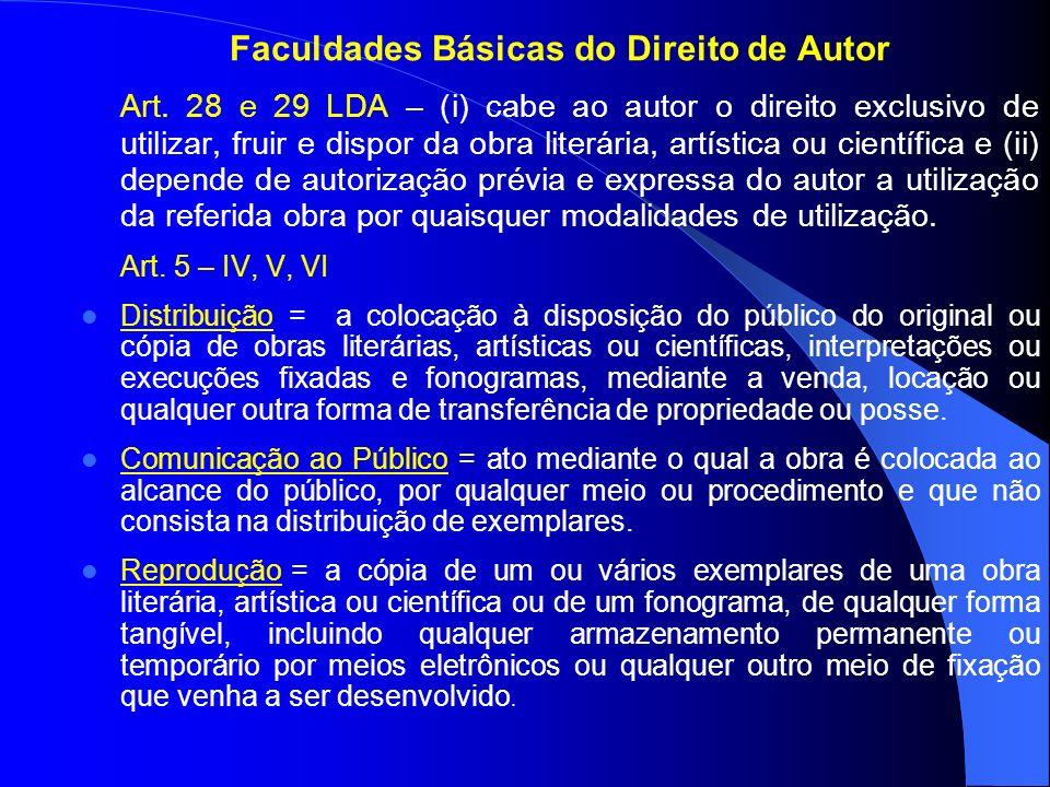 Faculdades Básicas do Direito de Autor Art.