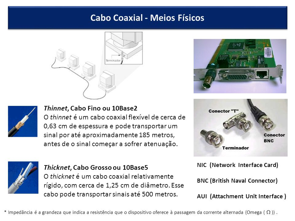 NIC (Network Interface Card) BNC (British Naval Connector) AUI (Attachment Unit Interface ) Cabo Coaxial - Meios Físicos Thicknet, Cabo Grosso ou 10Ba