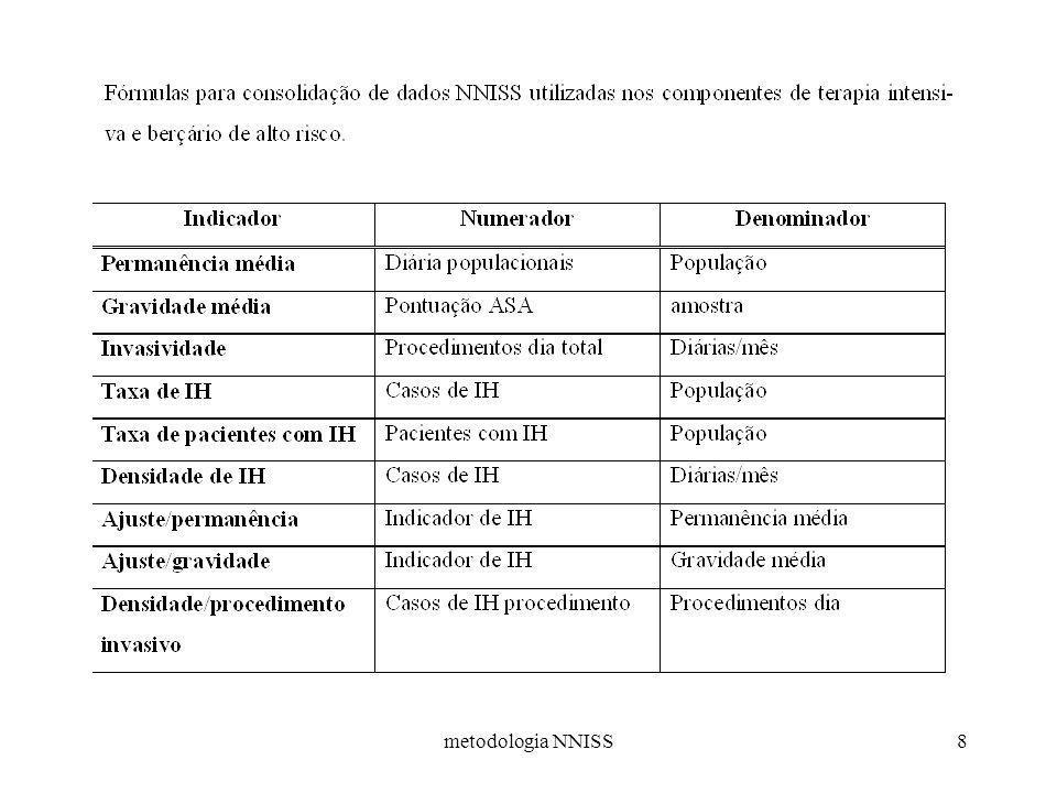 metodologia NNISS8