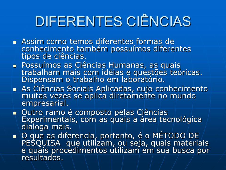 TIPOS DE PESQUISA VARIEDADE DE MÉTODOS: VARIEDADE DE MÉTODOS: Transversal (descritiva) Horizontal (causa e efeito): Caso-controle, coorte (relacao entre variaveis) Caso-controle, coorte (relacao entre variaveis) Ensaios clínicos casualizados (com confirmacao experimental) Ensaios clínicos casualizados (com confirmacao experimental)