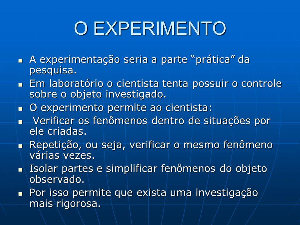 RESULTADOS DO EXPERIMENTO Se os experimentos não confirmam as hipóteses levantadas é necessário ao cientista abandoná-las ou então formular outras hipóteses passíveis de verificação.