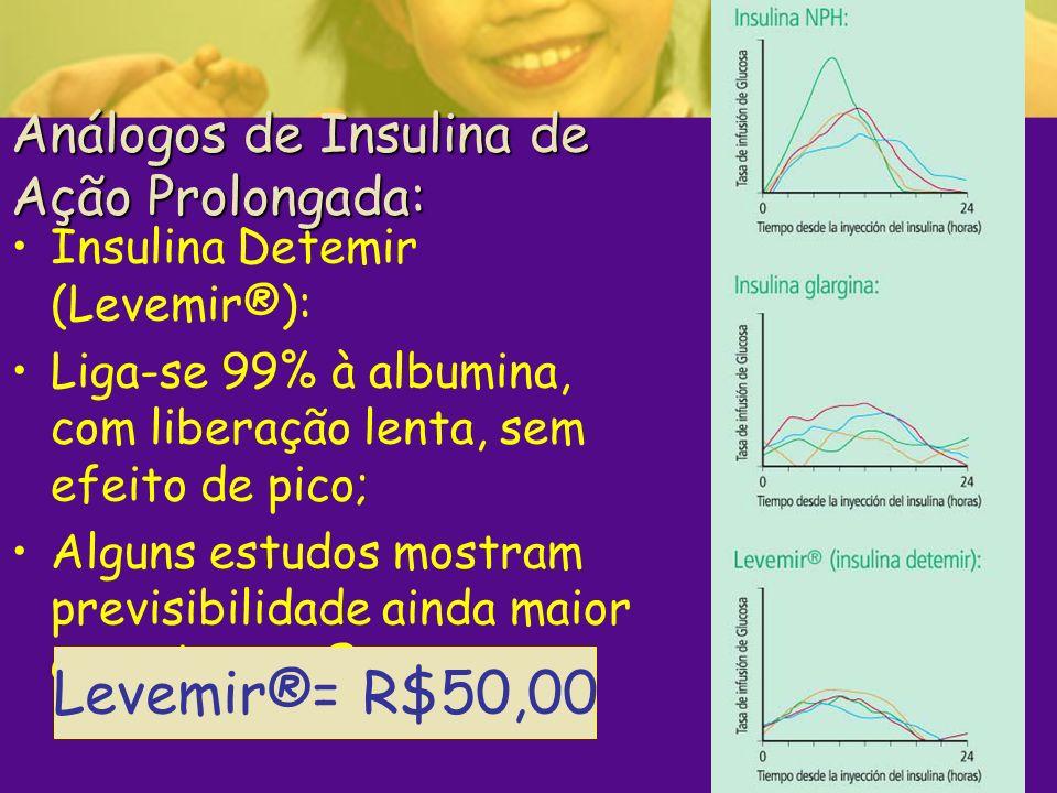 Análogos de Insulina de Ação Prolongada: Insulina Detemir (Levemir®): Liga-se 99% à albumina, com liberação lenta, sem efeito de pico; Alguns estudos