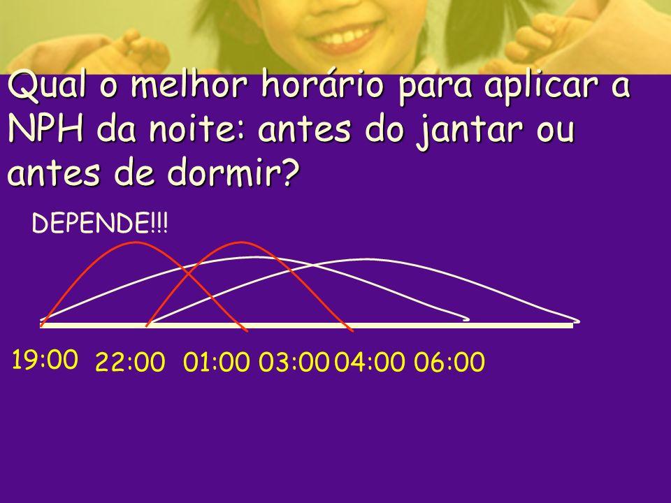 Qual o melhor horário para aplicar a NPH da noite: antes do jantar ou antes de dormir? DEPENDE!!! 19:00 22:00 01:00 03:0004:00 06:00