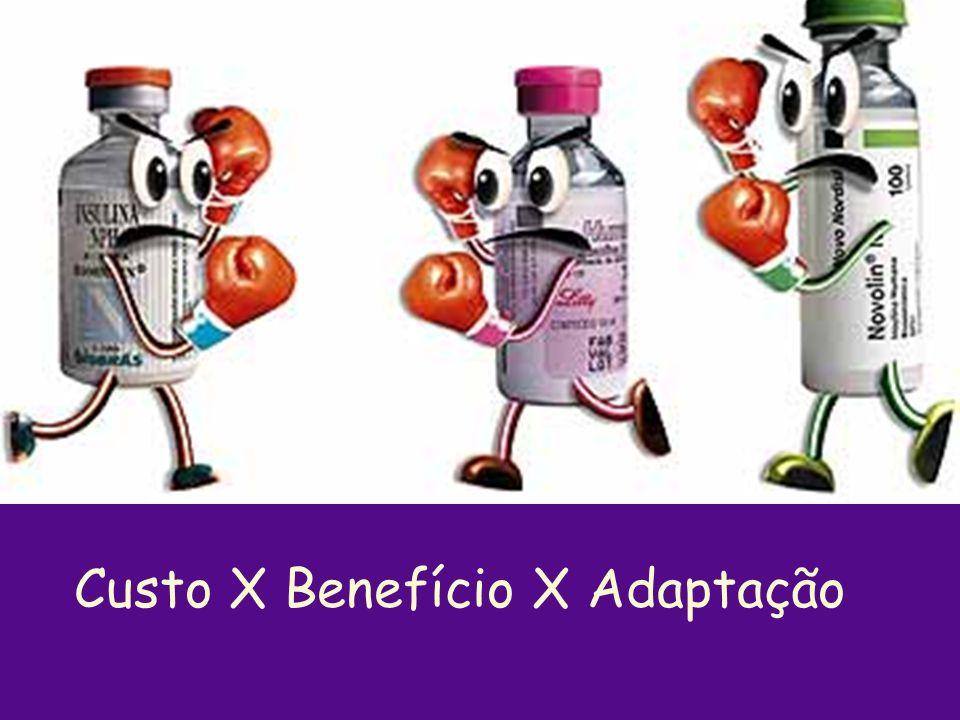 Insulinas Animais (Suína e Bovina): Insulinas Animais (Suína e Bovina): Usadas por 60 anos; Retiradas do mercado devido à imunogenicidade e ao grande número de impurezas (10 000 ppm).