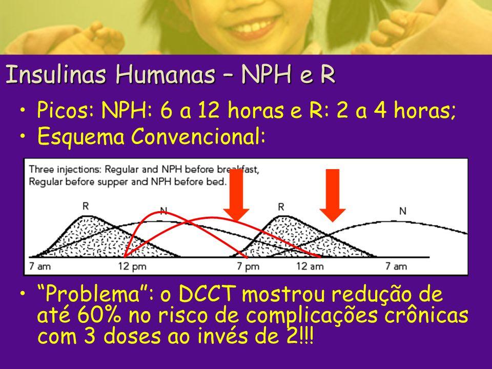 Insulinas Humanas – NPH e R Picos: NPH: 6 a 12 horas e R: 2 a 4 horas; Esquema Convencional: Problema: o DCCT mostrou redução de até 60% no risco de c