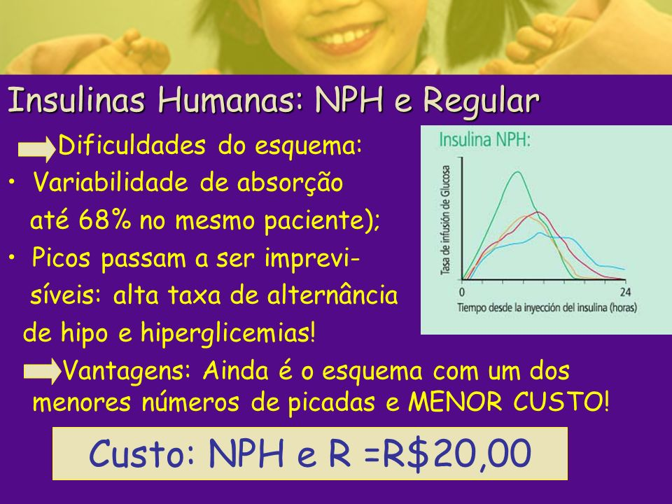 Insulinas Humanas: NPH e Regular Dificuldades do esquema: Variabilidade de absorção até 68% no mesmo paciente); Picos passam a ser imprevi- síveis: al