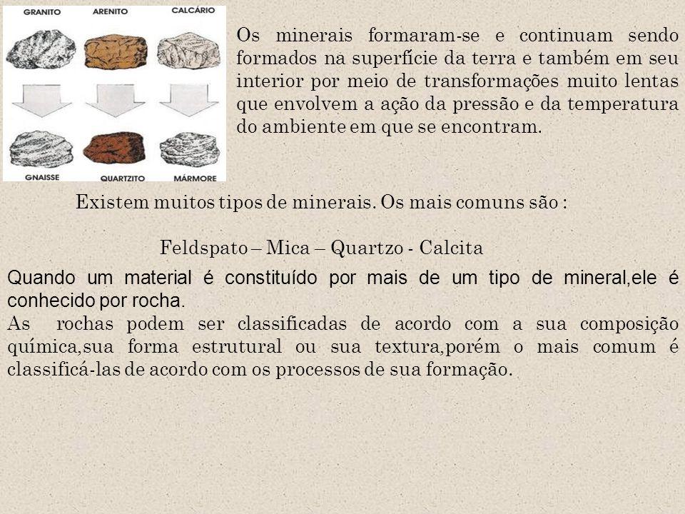 TIPOS DE ROCHAS Rocha magmática ou ígnea Rocha sedimentar Rocha metamórfica