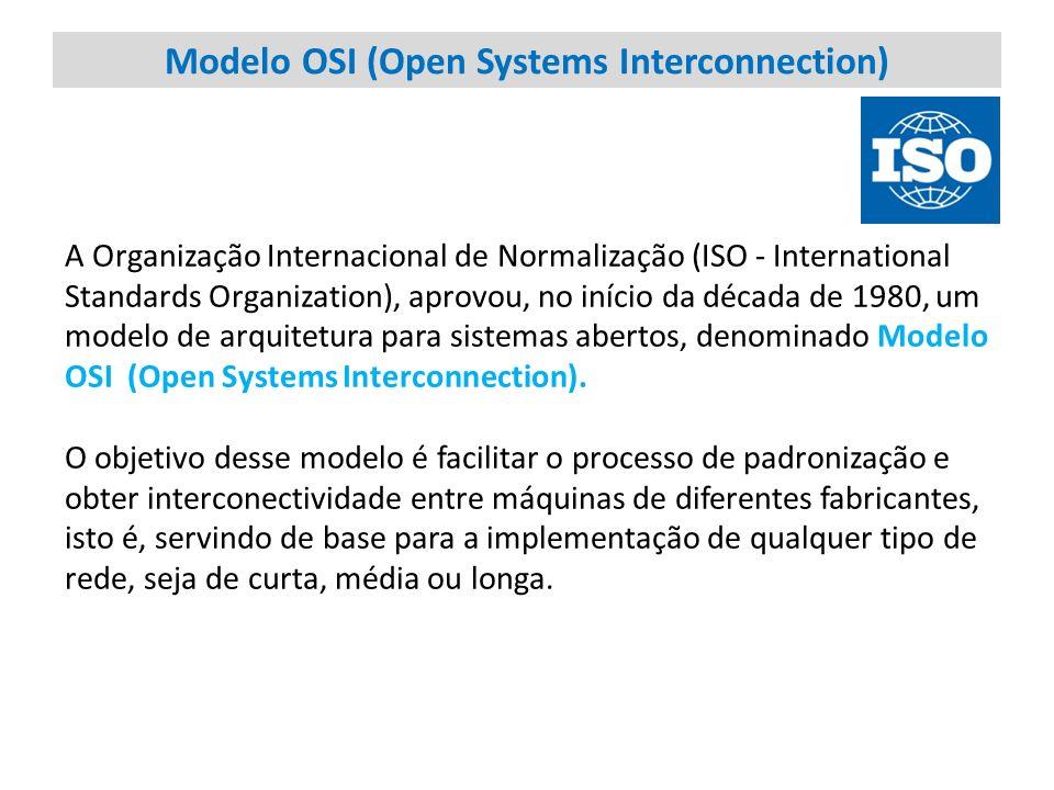 Modelo OSI (Open Systems Interconnection) A Organização Internacional de Normalização (ISO - International Standards Organization), aprovou, no início