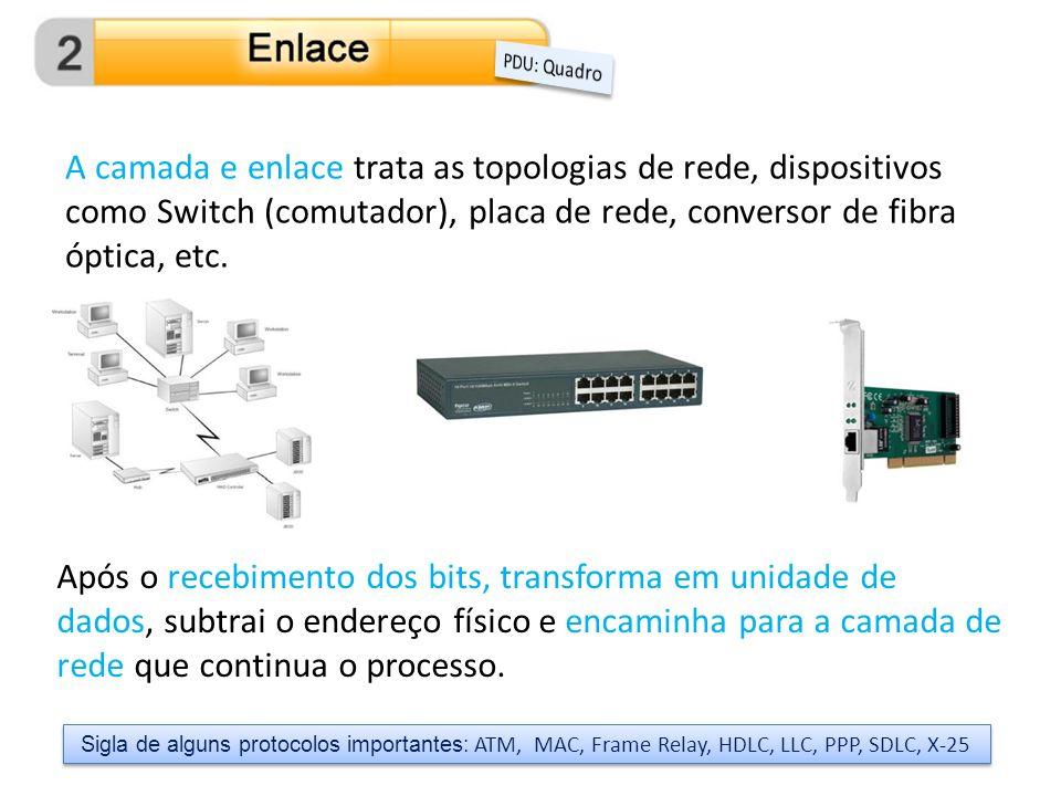 A camada e enlace trata as topologias de rede, dispositivos como Switch (comutador), placa de rede, conversor de fibra óptica, etc. Após o recebimento