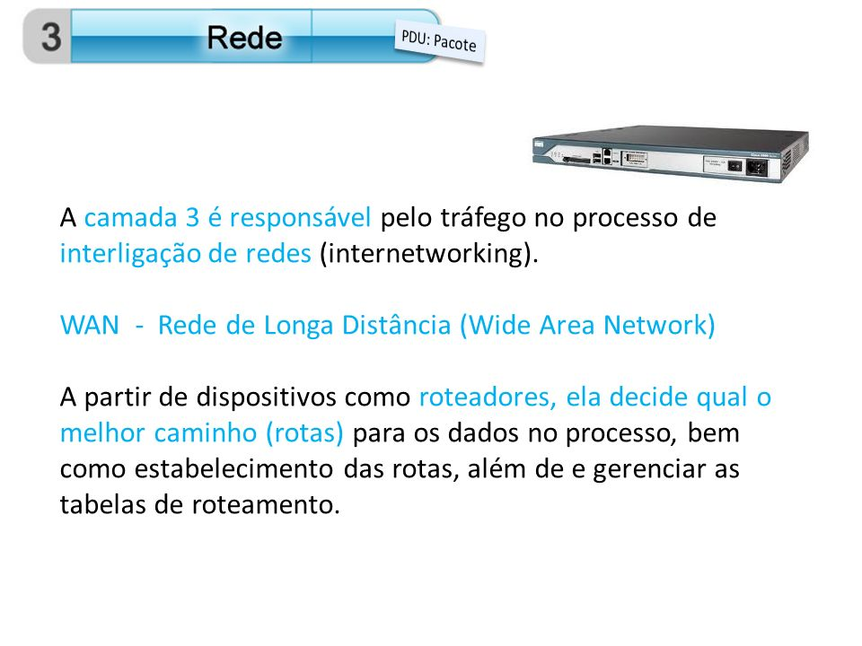A camada 3 é responsável pelo tráfego no processo de interligação de redes (internetworking). WAN - Rede de Longa Distância (Wide Area Network) A part