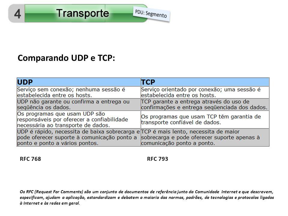 Comparando UDP e TCP: RFC 768 RFC 793 Os RFC (Request For Comments) são um conjunto de documentos de referência junto da Comunidade Internet e que des