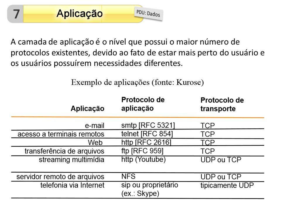 A camada de aplicação é o nível que possui o maior número de protocolos existentes, devido ao fato de estar mais perto do usuário e os usuários possuí