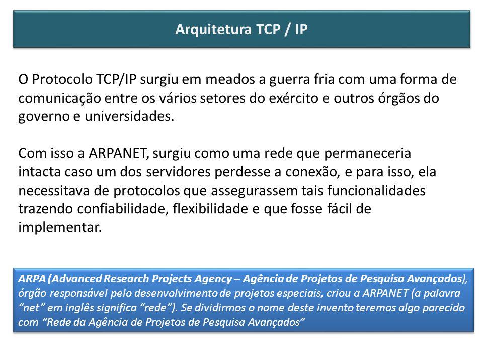 O Protocolo TCP/IP surgiu em meados a guerra fria com uma forma de comunicação entre os vários setores do exército e outros órgãos do governo e univer