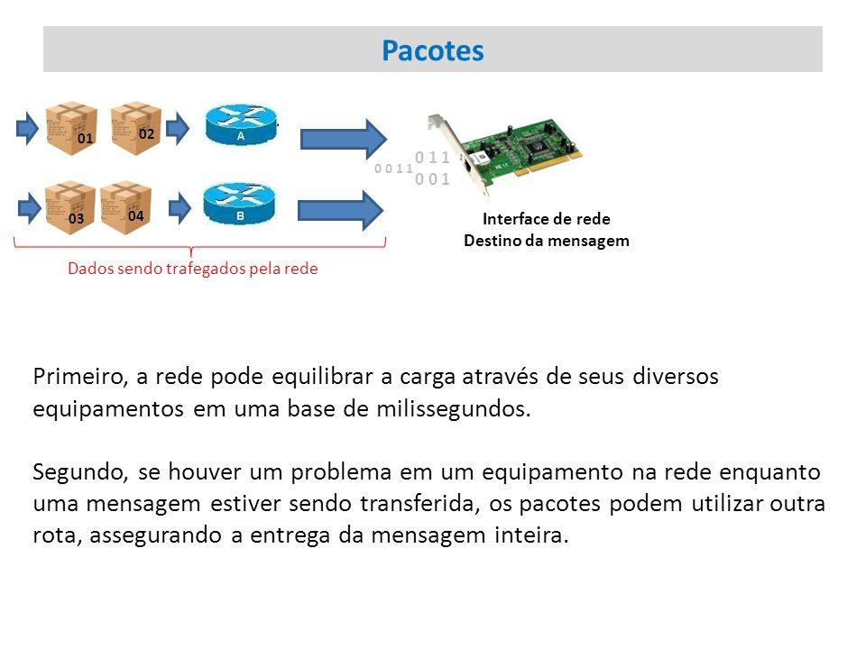Pacotes Primeiro, a rede pode equilibrar a carga através de seus diversos equipamentos em uma base de milissegundos. Segundo, se houver um problema em