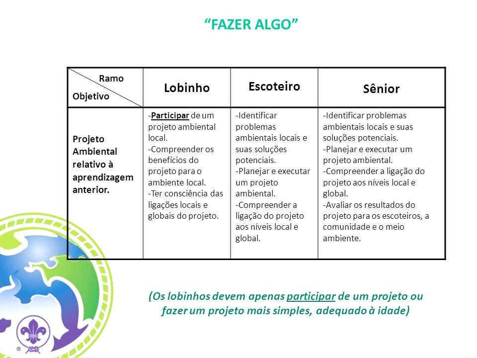 FAZER ALGO Ramo Objetivo Lobinho Escoteiro Sênior Projeto Ambiental relativo à aprendizagem anterior. -Participar de um projeto ambiental local. -Comp