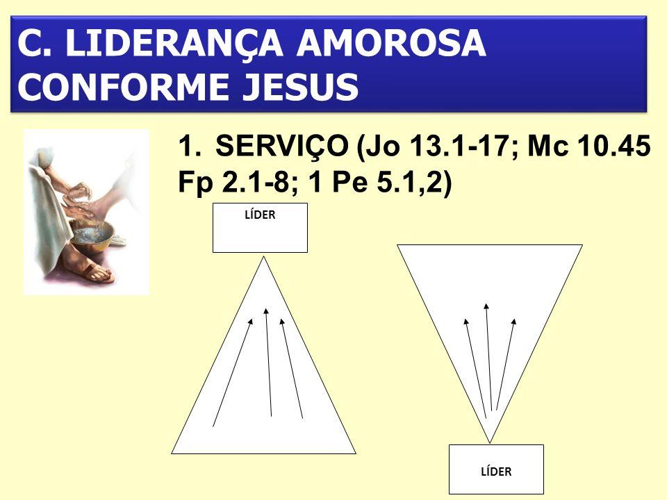 1.SERVIÇO (Jo 13.1-17; Mc 10.45 Fp 2.1-8; 1 Pe 5.1,2) LÍDER