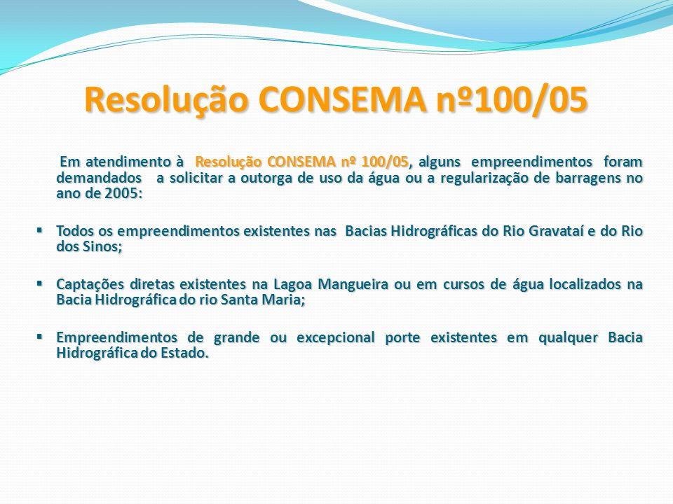 Resolução CONSEMA nº100/05 Em atendimento à Resolução CONSEMA nº 100/05, alguns empreendimentos foram demandados a solicitar a outorga de uso da água