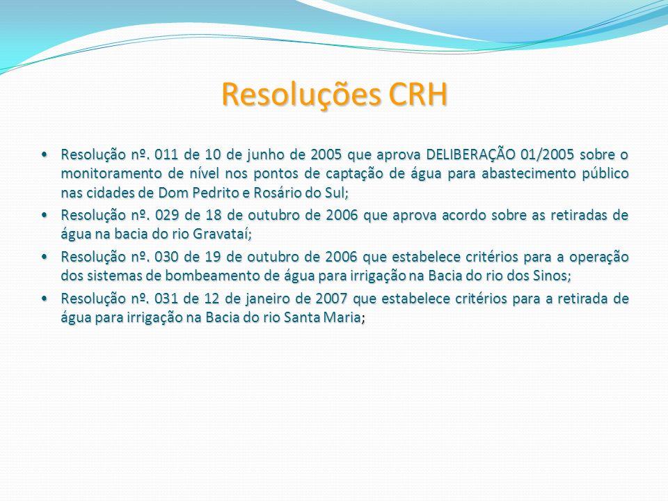 Resoluções CRH Resolução nº. 011 de 10 de junho de 2005 que aprova DELIBERAÇÃO 01/2005 sobre o monitoramento de nível nos pontos de captação de água p