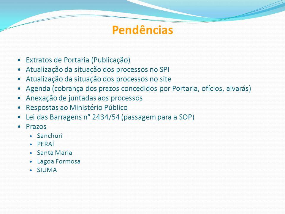 Pendências Extratos de Portaria (Publicação) Atualização da situação dos processos no SPI Atualização da situação dos processos no site Agenda (cobran