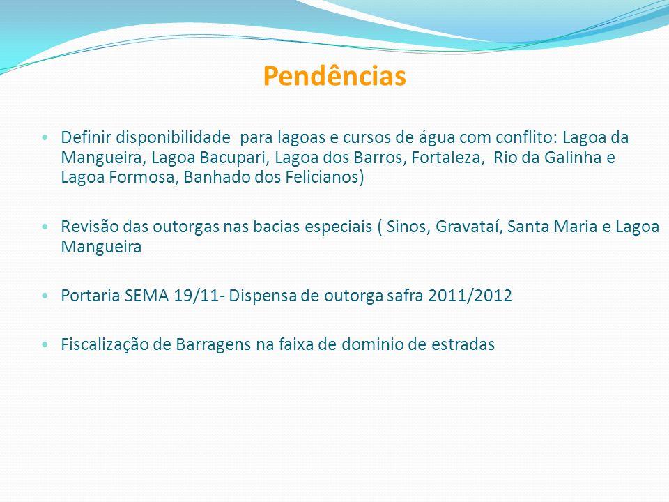 Definir disponibilidade para lagoas e cursos de água com conflito: Lagoa da Mangueira, Lagoa Bacupari, Lagoa dos Barros, Fortaleza, Rio da Galinha e L