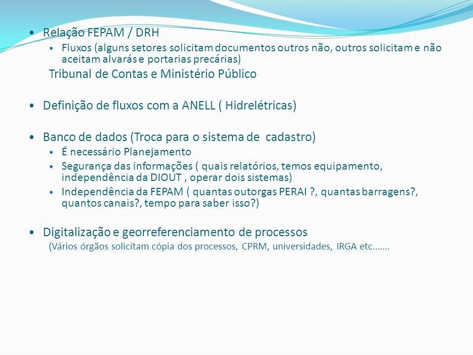 Relação FEPAM / DRH Fluxos (alguns setores solicitam documentos outros não, outros solicitam e não aceitam alvarás e portarias precárias) Tribunal de
