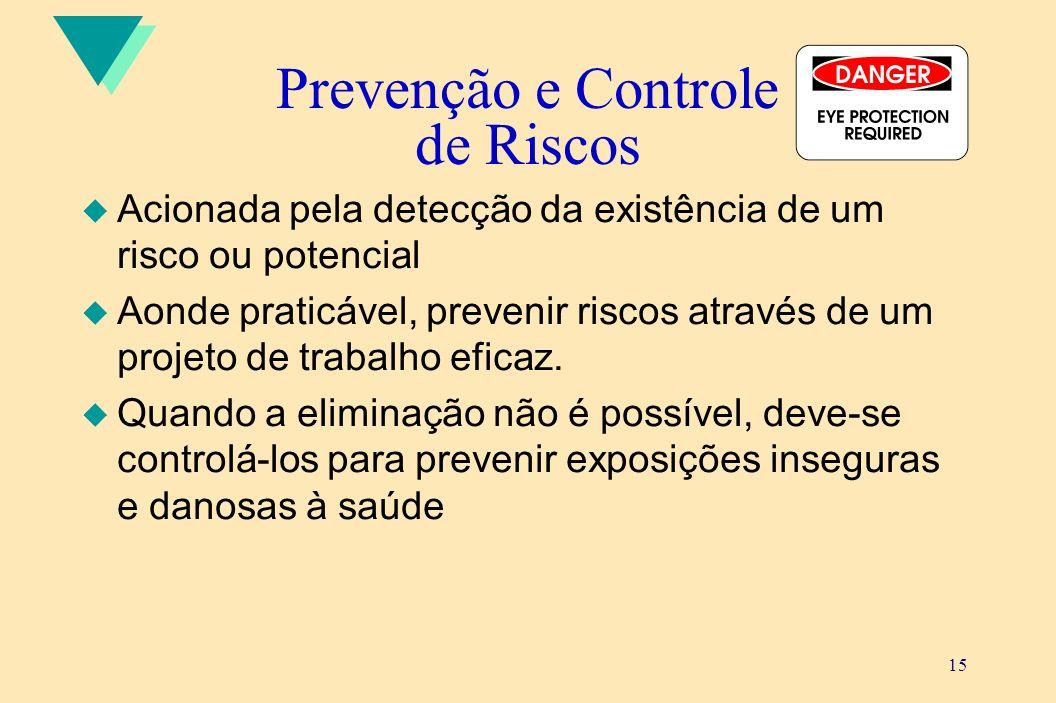 15 Prevenção e Controle de Riscos u Acionada pela detecção da existência de um risco ou potencial u Aonde praticável, prevenir riscos através de um pr