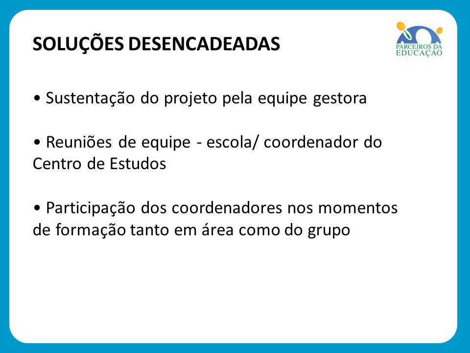 SOLUÇÕES DESENCADEADAS Sustentação do projeto pela equipe gestora Reuniões de equipe - escola/ coordenador do Centro de Estudos Participação dos coord