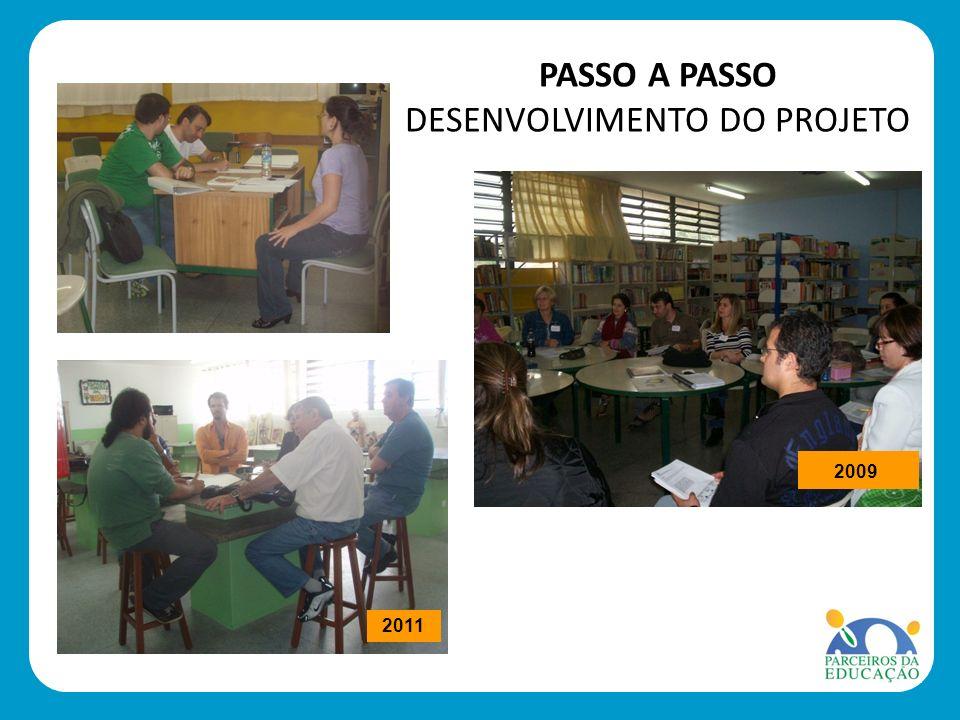 PASSO A PASSO DESENVOLVIMENTO DO PROJETO 2009 2011