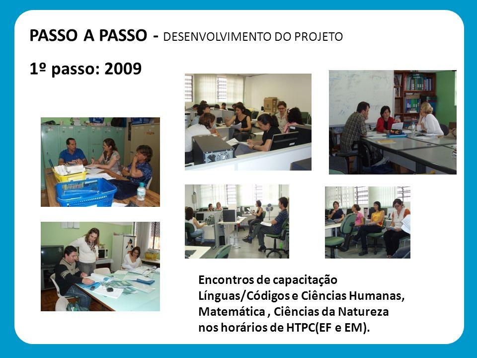 PASSO A PASSO - DESENVOLVIMENTO DO PROJETO 1º passo: 2009 Encontros de capacitação Línguas/Códigos e Ciências Humanas, Matemática, Ciências da Naturez