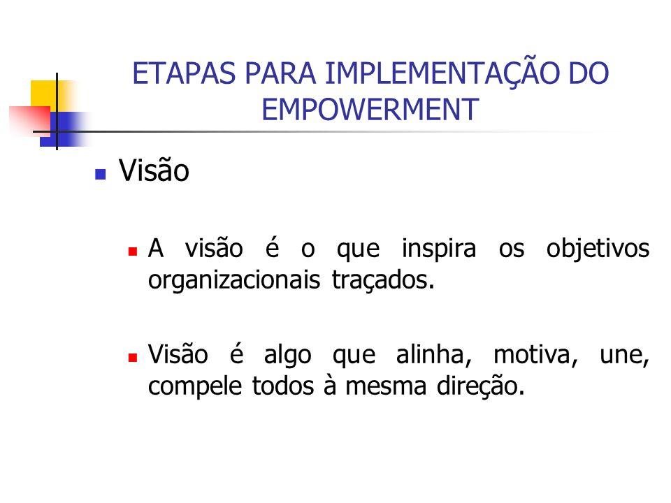 ETAPAS PARA IMPLEMENTAÇÃO DO EMPOWERMENT Visão A visão é o que inspira os objetivos organizacionais traçados. Visão é algo que alinha, motiva, une, co