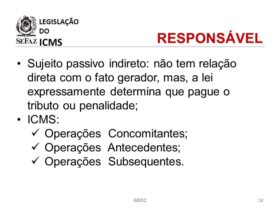 34 Sujeito passivo indireto: não tem relação direta com o fato gerador, mas, a lei expressamente determina que pague o tributo ou penalidade; ICMS: Operações Concomitantes; Operações Antecedentes; Operações Subsequentes.
