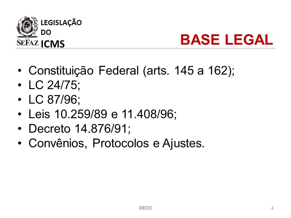 15 ISS x ICMS: Serviços não previstos na LC 116/03 com fornecimento de mercadoria: ICMS sobre mercadoria e serviço; Serviços previstos na LC 116/03 com ressalvas quanto ao ICMS: ISS e ICMS; LEGISLAÇÃO DO ICMS INCIDÊNCIA DO ICMS GEOC