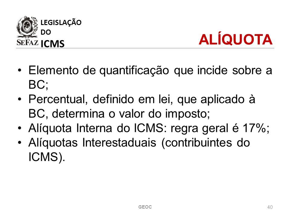 40 Elemento de quantificação que incide sobre a BC; Percentual, definido em lei, que aplicado à BC, determina o valor do imposto; Alíquota Interna do ICMS: regra geral é 17%; Alíquotas Interestaduais (contribuintes do ICMS).