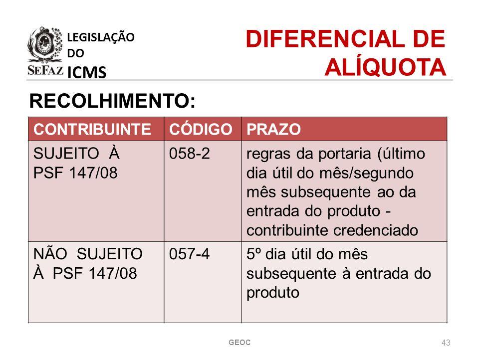 43 RECOLHIMENTO: LEGISLAÇÃO DO ICMS DIFERENCIAL DE ALÍQUOTA CONTRIBUINTECÓDIGOPRAZO SUJEITO À PSF 147/08 058-2regras da portaria (último dia útil do mês/segundo mês subsequente ao da entrada do produto - contribuinte credenciado NÃO SUJEITO À PSF 147/08 057-45º dia útil do mês subsequente à entrada do produto GEOC