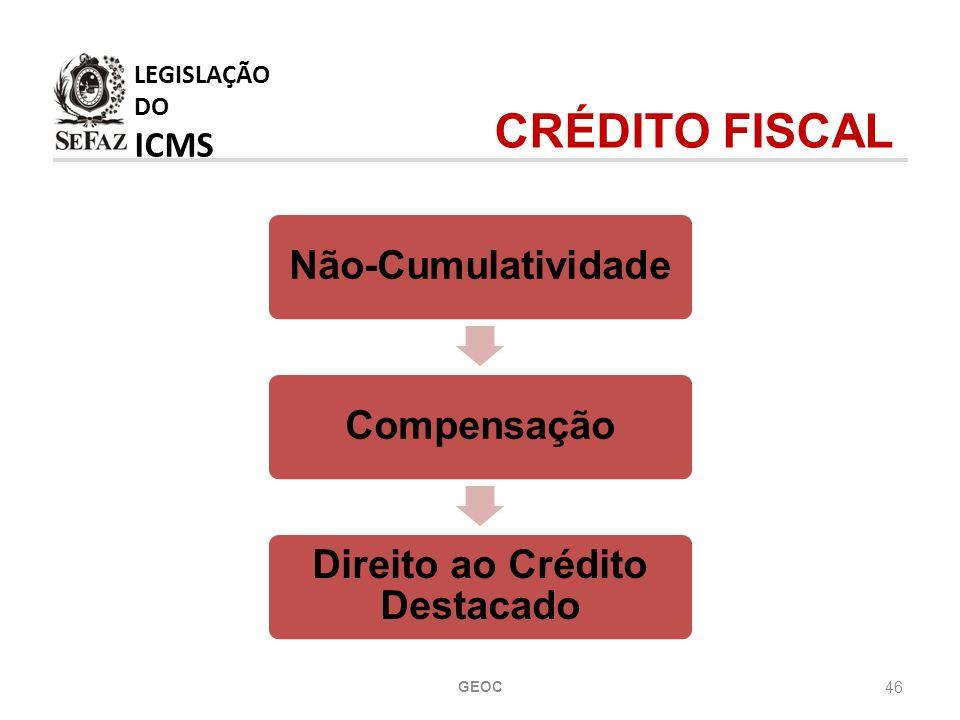 46 LEGISLAÇÃO DO ICMS CRÉDITO FISCAL Não-CumulatividadeCompensação Direito ao Crédito Destacado GEOC