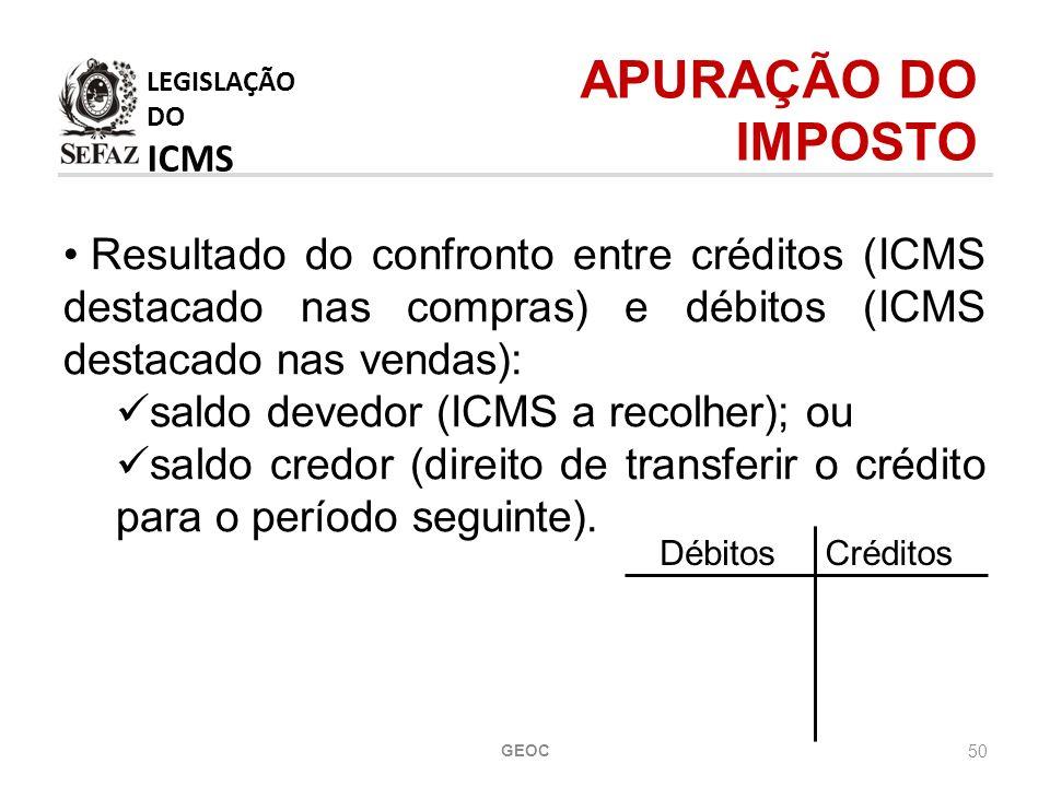 50 Resultado do confronto entre créditos (ICMS destacado nas compras) e débitos (ICMS destacado nas vendas): saldo devedor (ICMS a recolher); ou saldo credor (direito de transferir o crédito para o período seguinte).