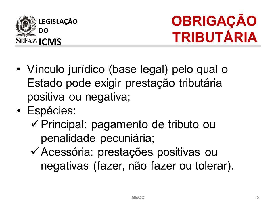 29 Ativo: ente público competente; Passivo: pessoa natural ou jurídica obrigada a cumprir: Obrigação Principal: Contribuinte ou Responsável; Obrigação Acessória.