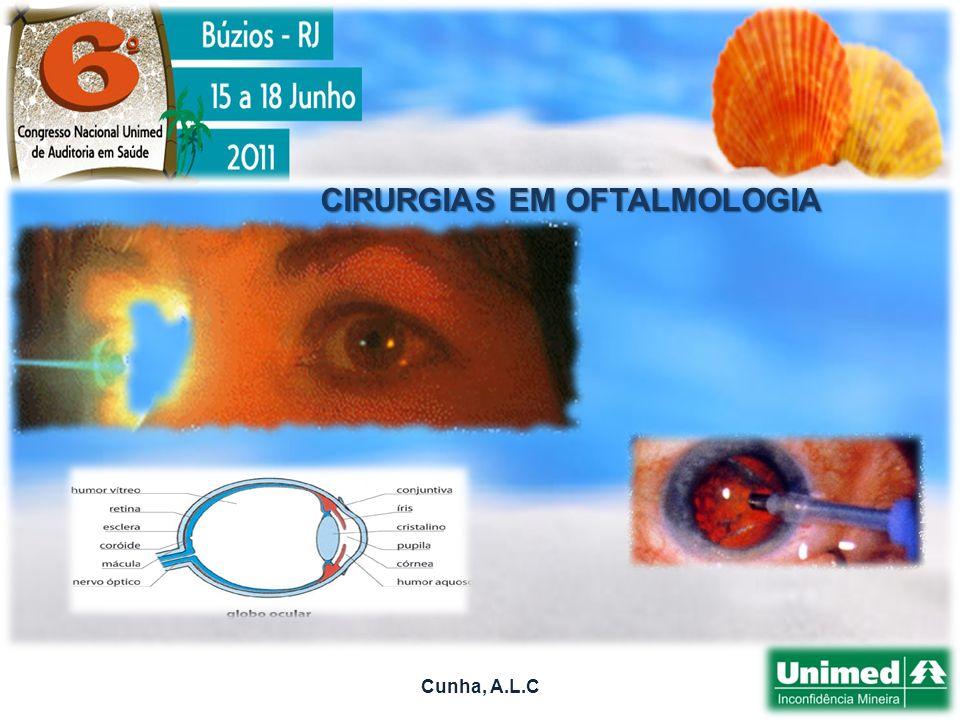 Cunha, A.L.C CIRURGIAS EM OFTALMOLOGIA