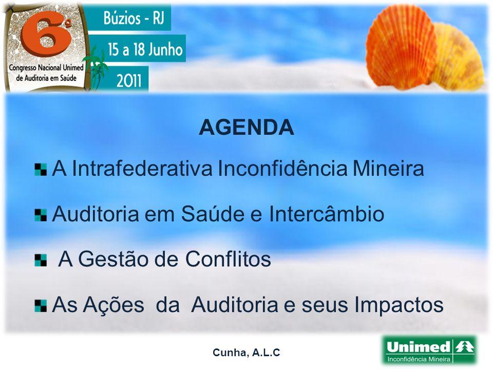 Cunha, A.L.C AGENDA A Intrafederativa Inconfidência Mineira Auditoria em Saúde e Intercâmbio A Gestão de Conflitos As Ações da Auditoria e seus Impactos