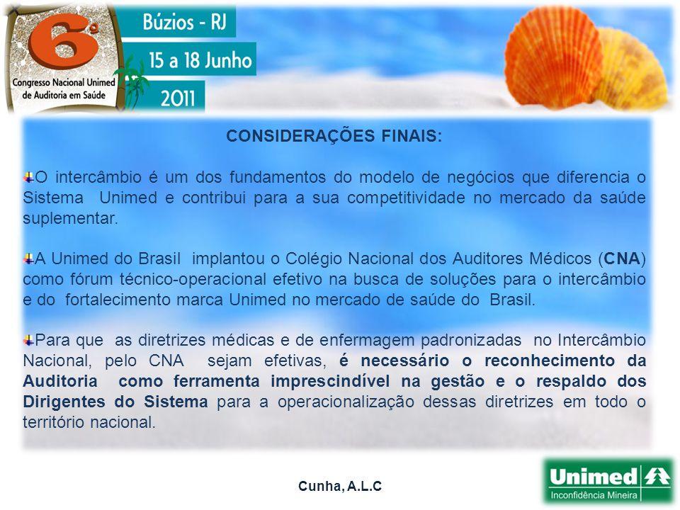 Cunha, A.L.C CONSIDERAÇÕES FINAIS: O intercâmbio é um dos fundamentos do modelo de negócios que diferencia o Sistema Unimed e contribui para a sua competitividade no mercado da saúde suplementar.