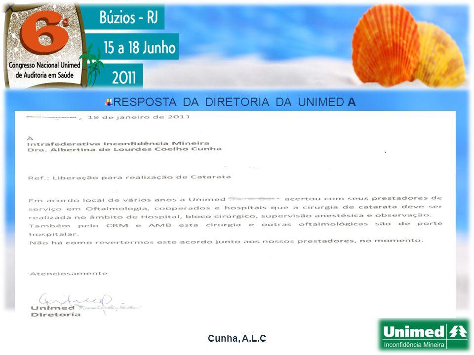 Cunha, A.L.C RESPOSTA DA DIRETORIA DA UNIMED A