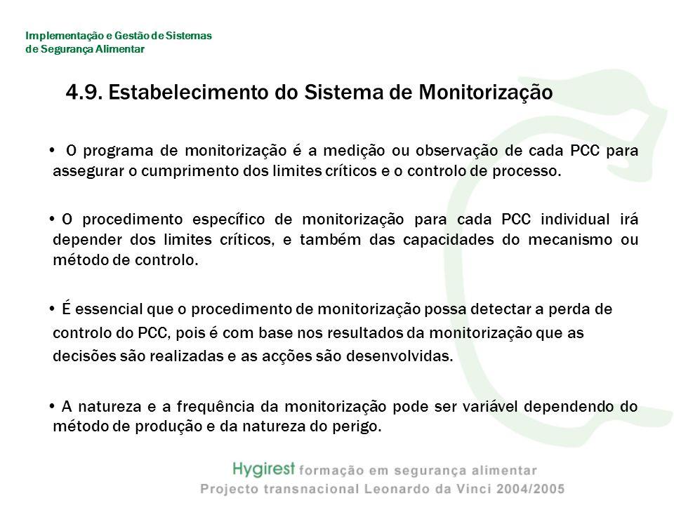 A consideração final em relação à monitorização é o significado dos registos.