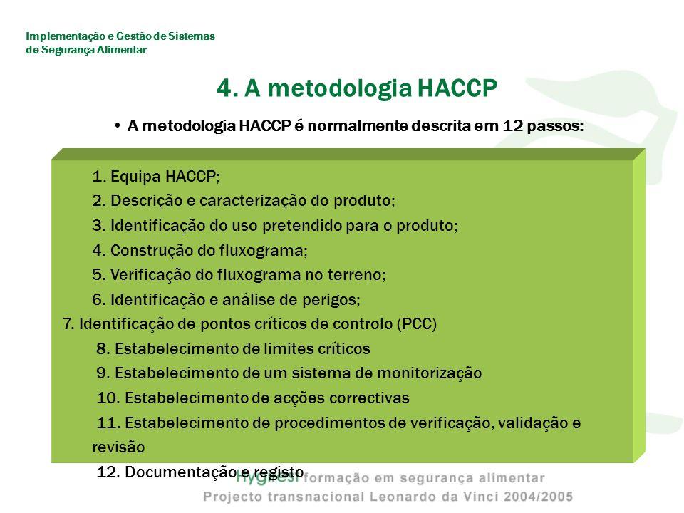 4.A metodologia HACCP A metodologia HACCP é normalmente descrita em 12 passos: 1.