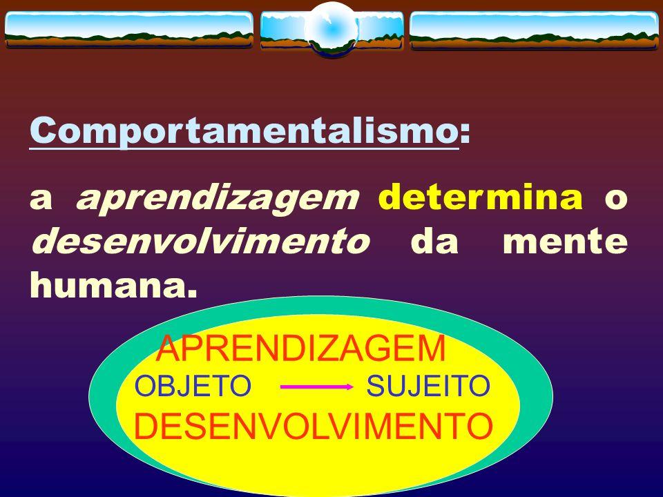 Comportamentalismo: a aprendizagem determina o desenvolvimento da mente humana. APRENDIZAGEM DESENVOLVIMENTO OBJETO SUJEITO