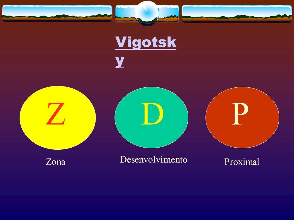 Vigotsk y ZPD Zona Desenvolvimento Proximal