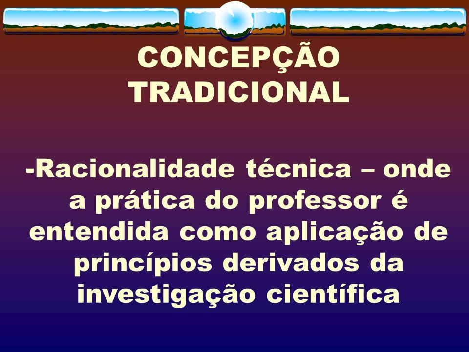 CONCEPÇÃO TRADICIONAL -Racionalidade técnica – onde a prática do professor é entendida como aplicação de princípios derivados da investigação científi