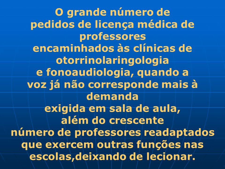 O grande número de pedidos de licença médica de professores encaminhados às clínicas de otorrinolaringologia e fonoaudiologia, quando a voz já não cor