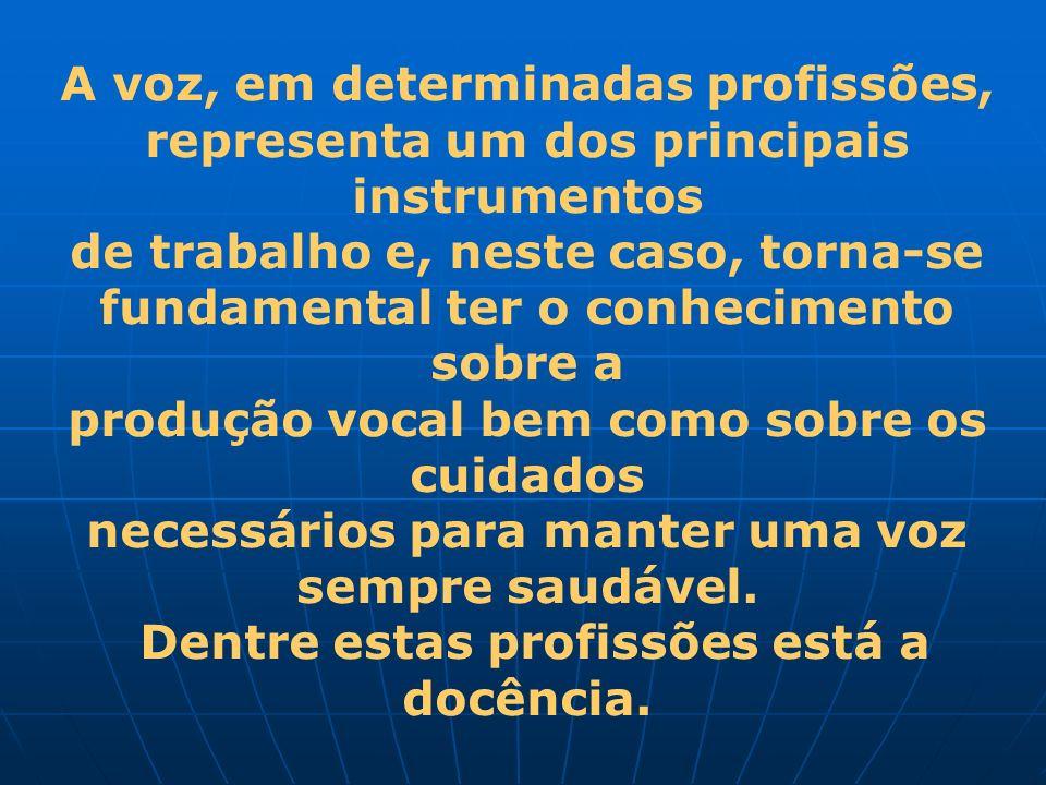 A voz, em determinadas profissões, representa um dos principais instrumentos de trabalho e, neste caso, torna-se fundamental ter o conhecimento sobre